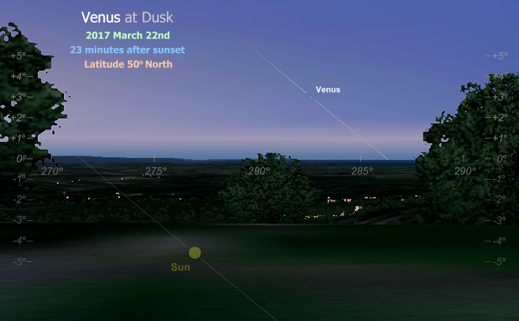 A dusk setting of Venus, observed just 2� days ahead of the planet's inferior conjunction, as seen from latitude 50� North (Copyright Martin J Powell 2015)
