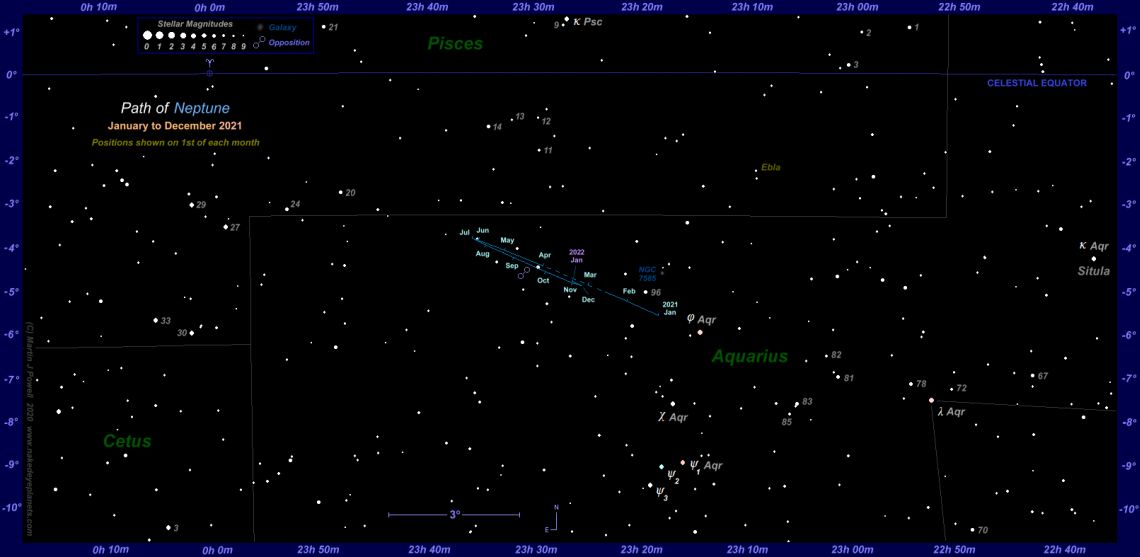 Finder chart for Neptune during 2021. Click for full-size image (Copyright Martin J Powell, 2020)