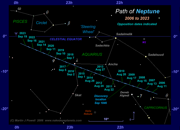 Where is Neptune tonight? This star map shows the path of Neptune through the constellations of Capricornus, Aquarius and Pisces from August 2006 to September 2023